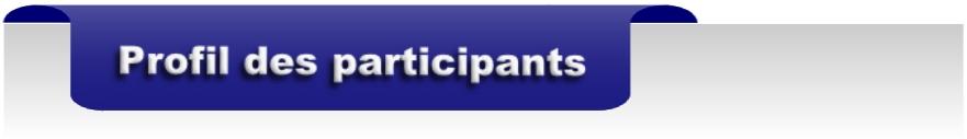 CHAPTER - Business GPS : profil idéal des participants aux sessions de brainstorming et d'intelligence collective